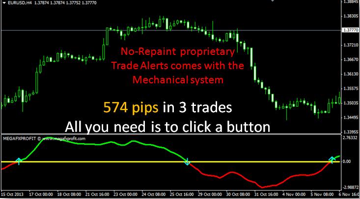 Forex profit tracker indicator mt4