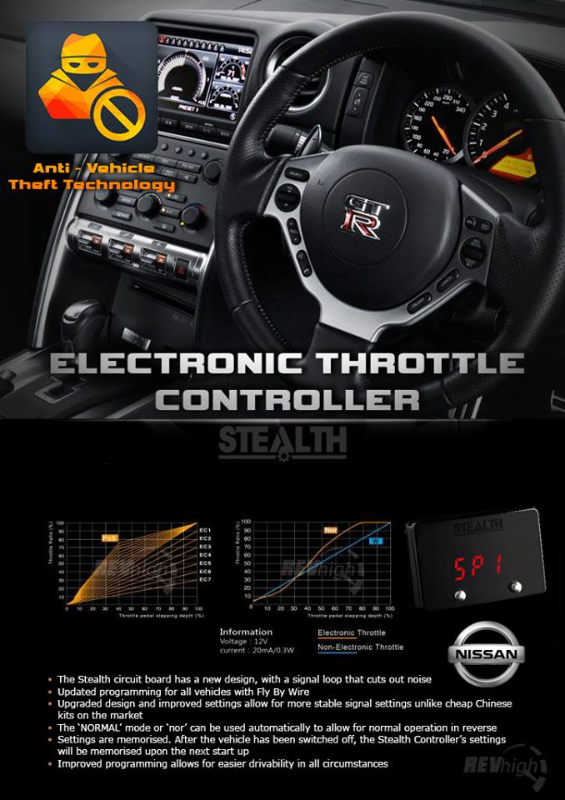 idrive throttle controller instructions
