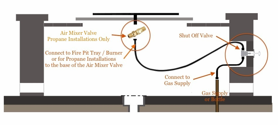 gas fireplace diagram gas diagram elsavadorla