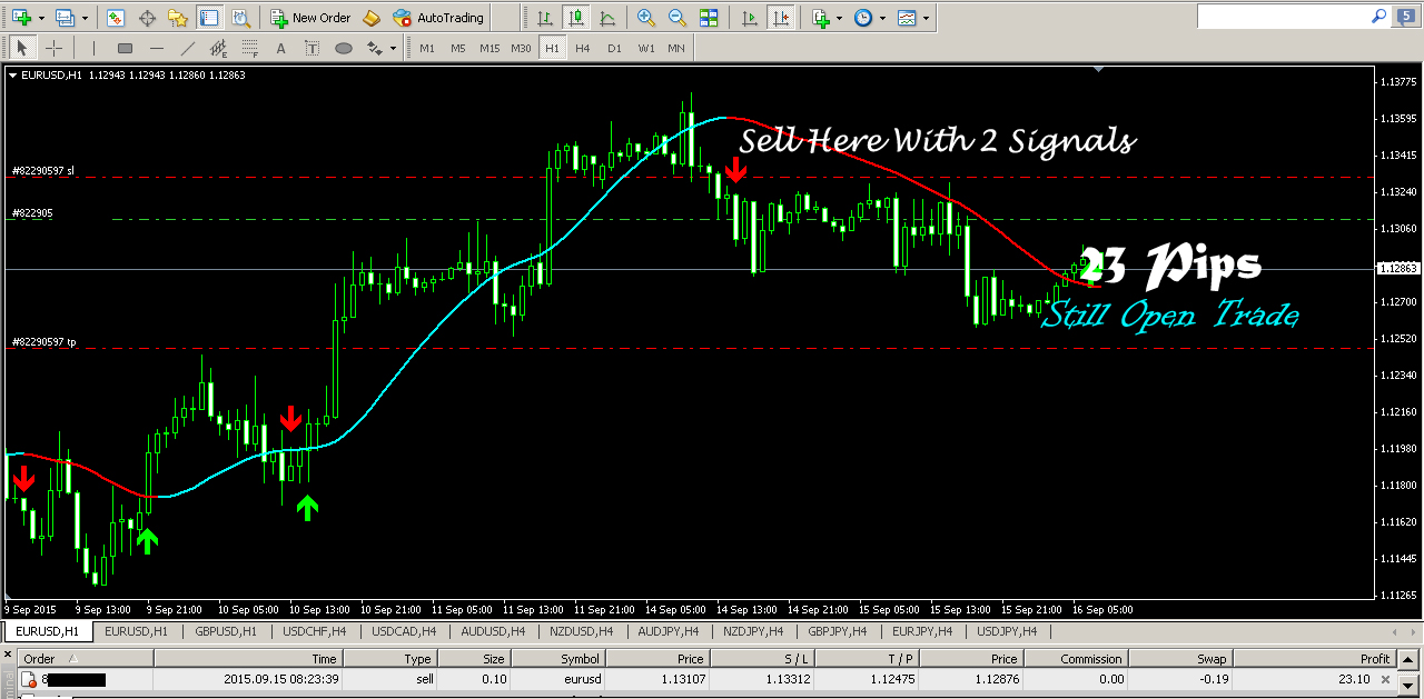 Best forex trading sites in uk