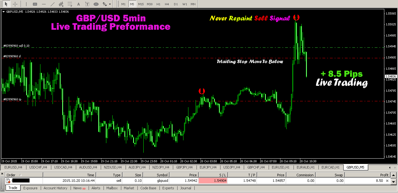 Forex buy sell pressure indicator mt4