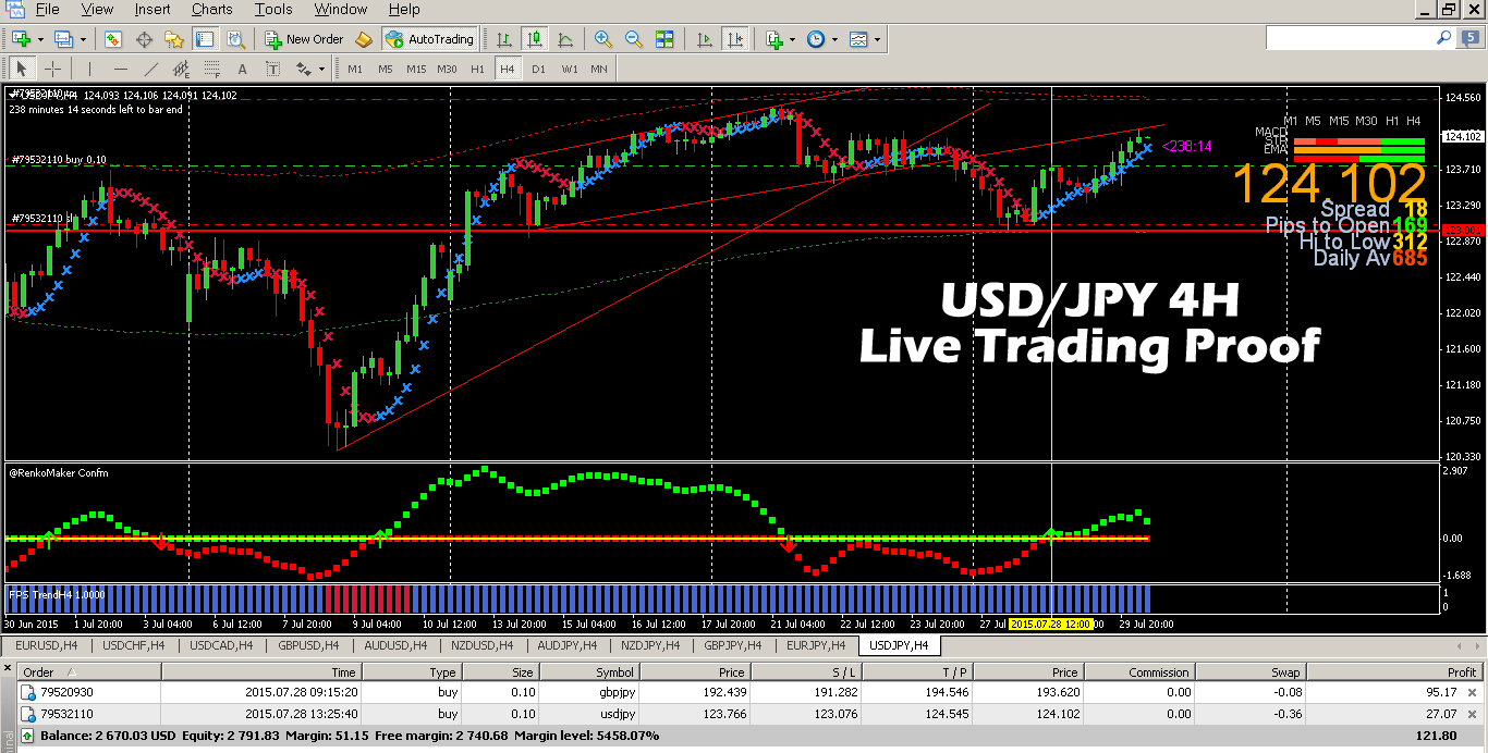 Fps trading system