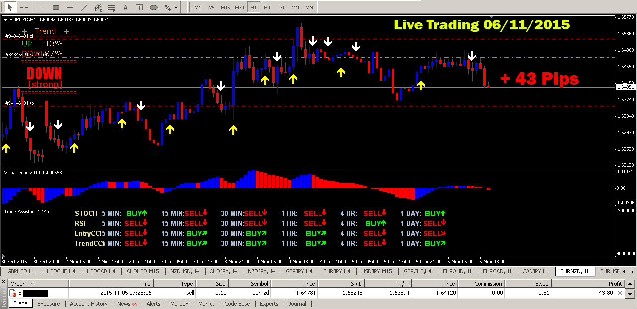 Best uk forex broker for scalping