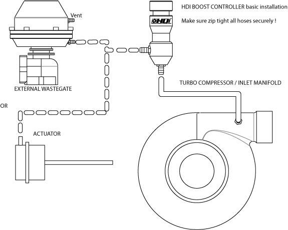 Genuine Turbo Manual Boost Controller 52mm Boost Gauge Mbc R Evo Us