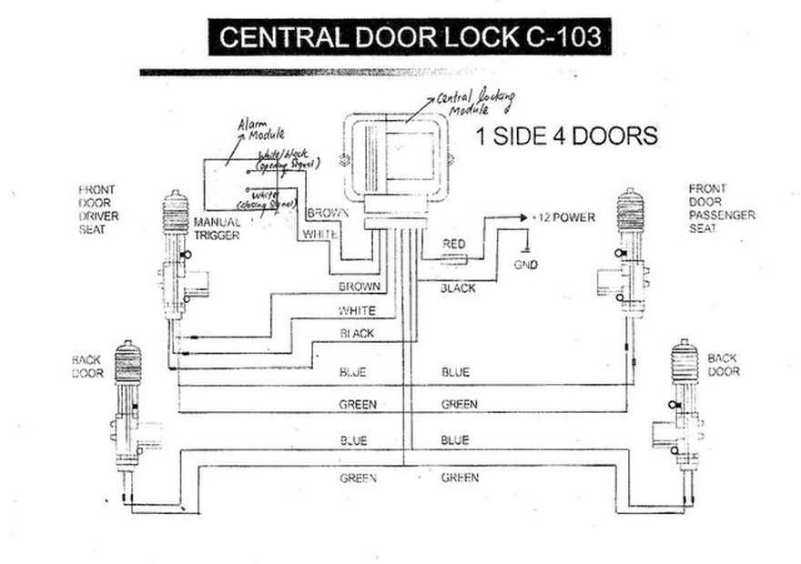 remote central locking kit wiring diagram example electrical car center lock wiring diagram at Car Center Lock Wiring Diagram