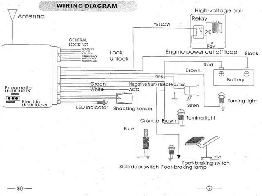 viper alarm wiring diagram viper image wiring diagram car security system wiring diagram wiring diagrams on viper alarm wiring diagram