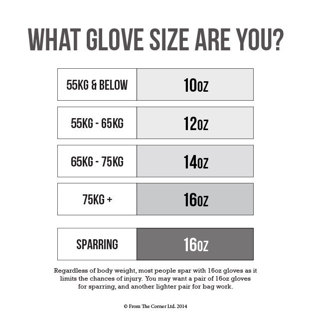 Workout Gloves Size Chart: MaxxMMA Pro Style Boxing Gloves 10 Oz Pink