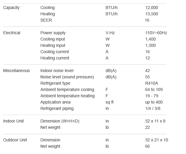 12000 btu 110v ductless mini split air conditioner ac heat for 110 volt window ac units
