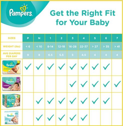 Pampers Swaddlers Diapers Jumbo Pack Preemie All Size
