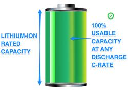 12v 50ah Smart Deep Cycle Lithium Battery Bluetooth